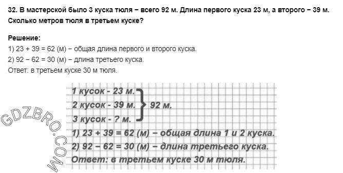 Ответ на странице 108 - 32 ГДЗ по Математике 3 класс Моро, Бантова, Бельтюкова, Часть 1, 2015 - ГДЗ с решением- 1>