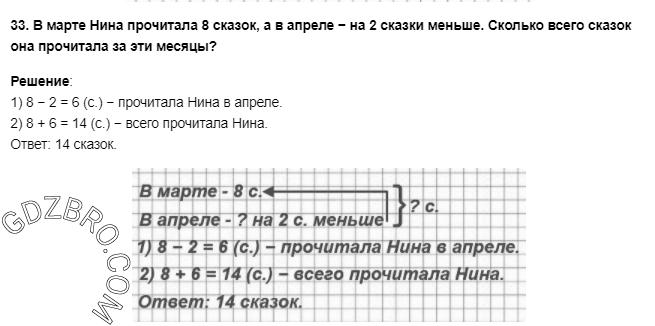 Ответ на странице 108 - 33 ГДЗ по Математике 3 класс Моро, Бантова, Бельтюкова, Часть 1, 2015 - ГДЗ с решением- 1>
