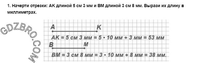 Ответ на странице 14 - 1 ГДЗ по Математике 3 класс Моро, Бантова, Бельтюкова, Часть 1, 2015 - ГДЗ с решением- 1>