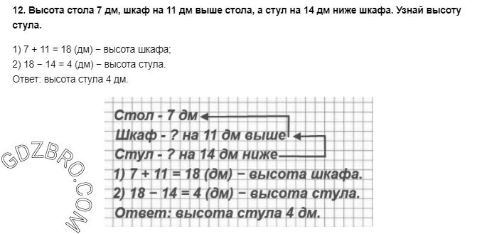 Ответ на странице 15 - 12 ГДЗ по Математике 3 класс Моро, Бантова, Бельтюкова, Часть 1, 2015 - ГДЗ с решением- 1>