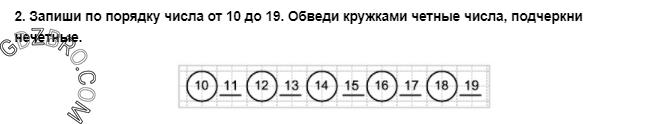 Ответ на странице 20 - 2 ГДЗ по Математике 3 класс Моро, Бантова, Бельтюкова, Часть 1, 2015 - ГДЗ с решением- 1>