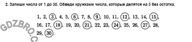 Ответ на странице 22 - 2 ГДЗ по Математике 3 класс Моро, Бантова, Бельтюкова, Часть 1, 2015 - ГДЗ с решением- 1>
