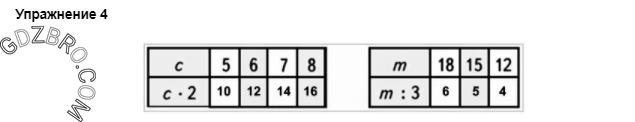 Ответ на странице 22 - 4 ГДЗ по Математике 3 класс Моро, Бантова, Бельтюкова, Часть 1, 2015 - ГДЗ с решением- 1>