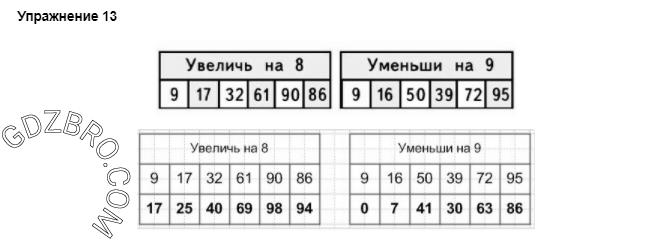 Ответ на странице 30 - 13 ГДЗ по Математике 3 класс Моро, Бантова, Бельтюкова, Часть 1, 2015 - ГДЗ с решением- 1>
