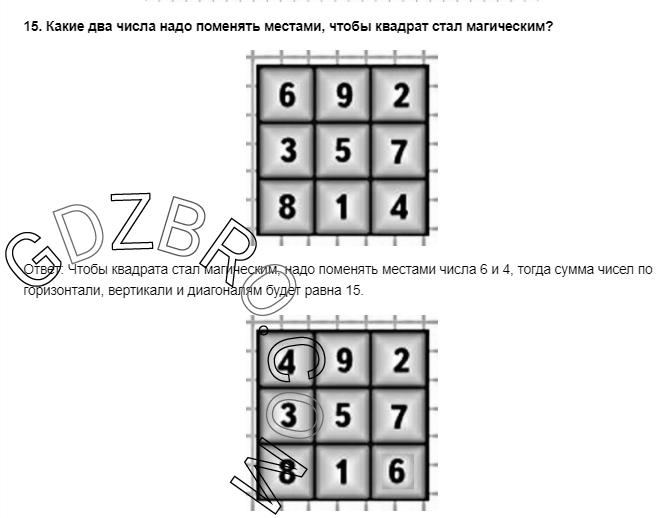 Ответ на странице 30 - 15 ГДЗ по Математике 3 класс Моро, Бантова, Бельтюкова, Часть 1, 2015 - ГДЗ с решением- 1>