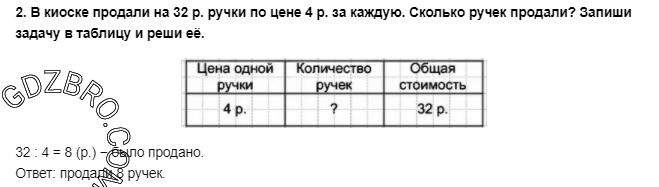 Ответ на странице 34 - 2 ГДЗ по Математике 3 класс Моро, Бантова, Бельтюкова, Часть 1, 2015 - ГДЗ с решением- 1>