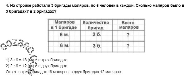 Ответ на странице 34 - 4 ГДЗ по Математике 3 класс Моро, Бантова, Бельтюкова, Часть 1, 2015 - ГДЗ с решением- 1>