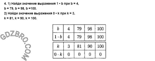 Ответ на странице 36 - 4 ГДЗ по Математике 3 класс Моро, Бантова, Бельтюкова, Часть 1, 2015 - ГДЗ с решением- 1>