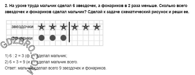 Ответ на странице 45 - 2 ГДЗ по Математике 3 класс Моро, Бантова, Бельтюкова, Часть 1, 2015 - ГДЗ с решением- 1>