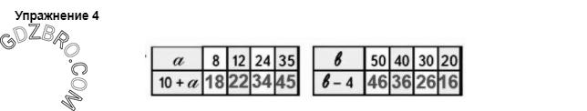 Ответ на странице 45 - 4 ГДЗ по Математике 3 класс Моро, Бантова, Бельтюкова, Часть 1, 2015 - ГДЗ с решением- 1>