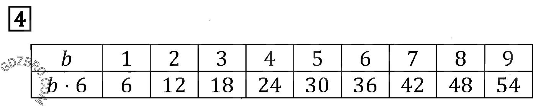 Ответ на странице 46 - 4 ГДЗ по Математике 3 класс Моро, Бантова, Бельтюкова, Часть 1, 2015 - ГДЗ с решением- 1>