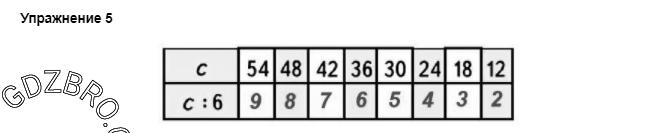 Ответ на странице 47 - 5 ГДЗ по Математике 3 класс Моро, Бантова, Бельтюкова, Часть 1, 2015 - ГДЗ с решением- 1>
