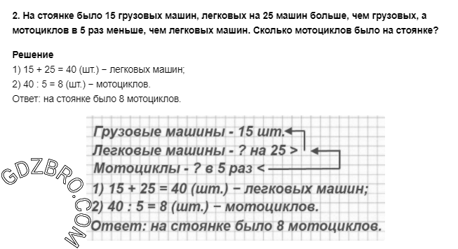 Ответ на странице 48 - 2 ГДЗ по Математике 3 класс Моро, Бантова, Бельтюкова, Часть 1, 2015 - ГДЗ с решением- 1>