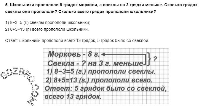 Ответ на странице 4 - 5 ГДЗ по Математике 3 класс Моро, Бантова, Бельтюкова, Часть 1, 2015 - ГДЗ с решением- 1>