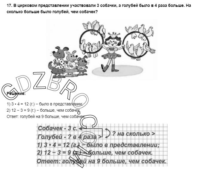 Ответ на странице 54 - 17 ГДЗ по Математике 3 класс Моро, Бантова, Бельтюкова, Часть 1, 2015 - ГДЗ с решением- 1>