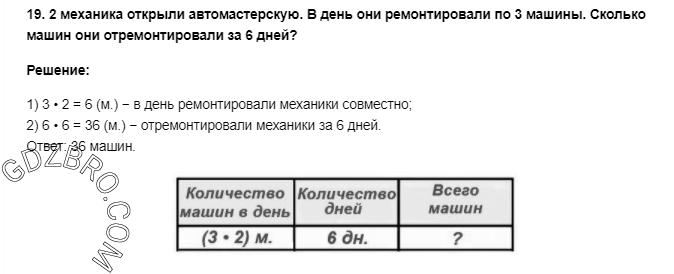 Ответ на странице 54 - 19 ГДЗ по Математике 3 класс Моро, Бантова, Бельтюкова, Часть 1, 2015 - ГДЗ с решением- 1>