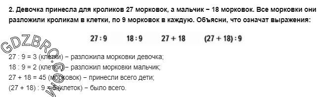 Ответ на странице 65 - 2 ГДЗ по Математике 3 класс Моро, Бантова, Бельтюкова, Часть 1, 2015 - ГДЗ с решением- 1>