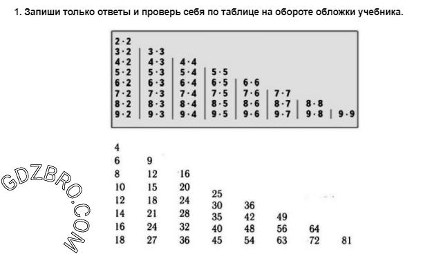 Ответ на странице 68 - 1 ГДЗ по Математике 3 класс Моро, Бантова, Бельтюкова, Часть 1, 2015 - ГДЗ с решением- 1>