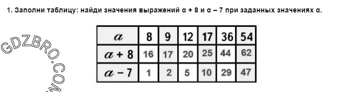 Ответ на странице 6 - 1 ГДЗ по Математике 3 класс Моро, Бантова, Бельтюкова, Часть 1, 2015 - ГДЗ с решением- 1>