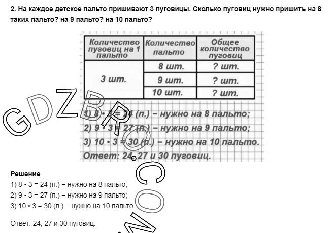 Ответ на странице 72 - 2 ГДЗ по Математике 3 класс Моро, Бантова, Бельтюкова, Часть 1, 2015 - ГДЗ с решением- 1>