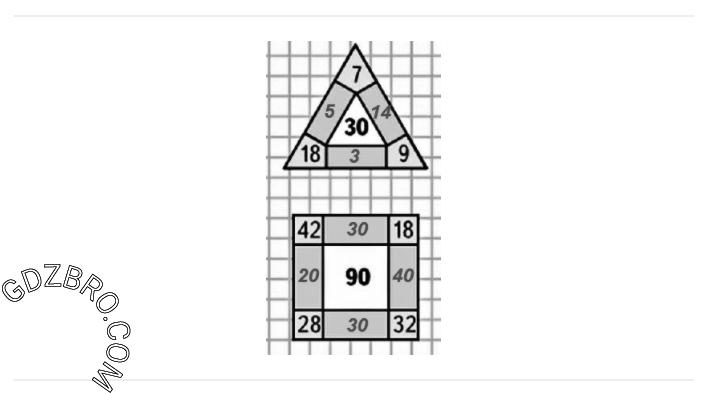 Ответ на странице 8 - 9 ГДЗ по Математике 3 класс Моро, Бантова, Бельтюкова, Часть 1, 2015 - ГДЗ с решением- 2>